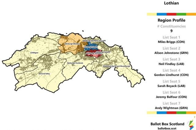 Lothian region includes Edinburgh's six constituencies plus Linlithgow, Almond Valley and Midlothian North & Musselburgh    Picture: Allan Faulds at Ballot Box Scotland