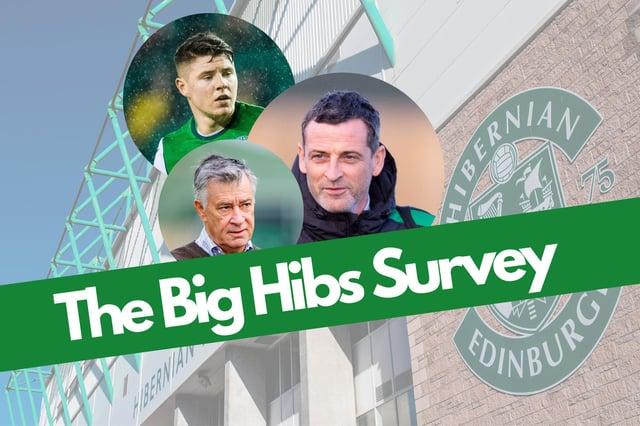 The Big Hibs Survey
