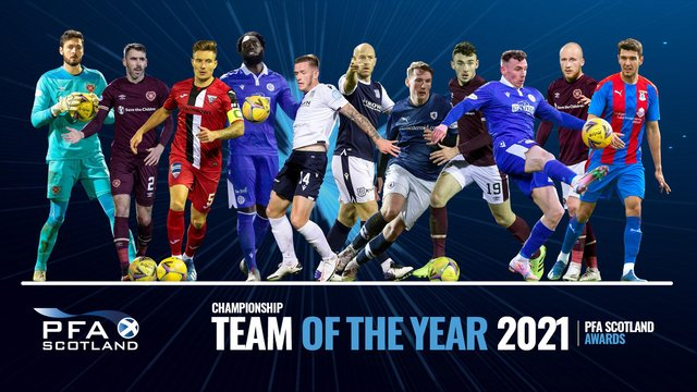 The team of the Championship 2020-21 as voted for by members of PFA Scotland.